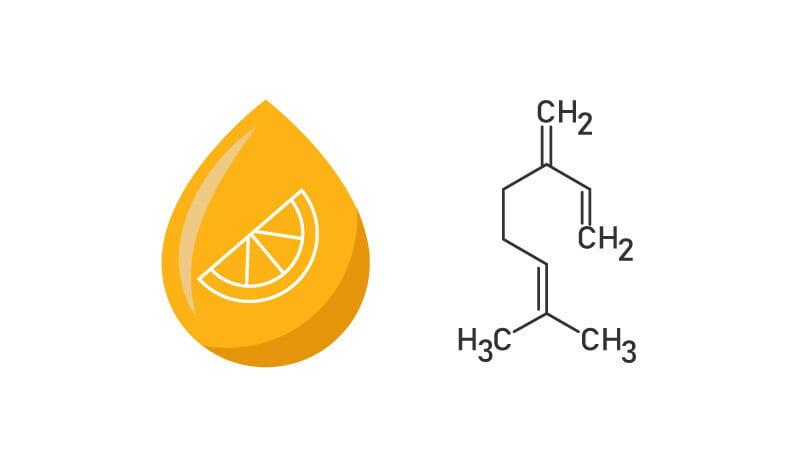 Illustration of Myrcene Chemical struc